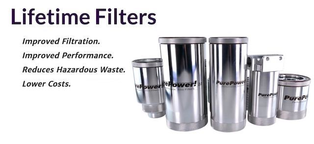Filter group