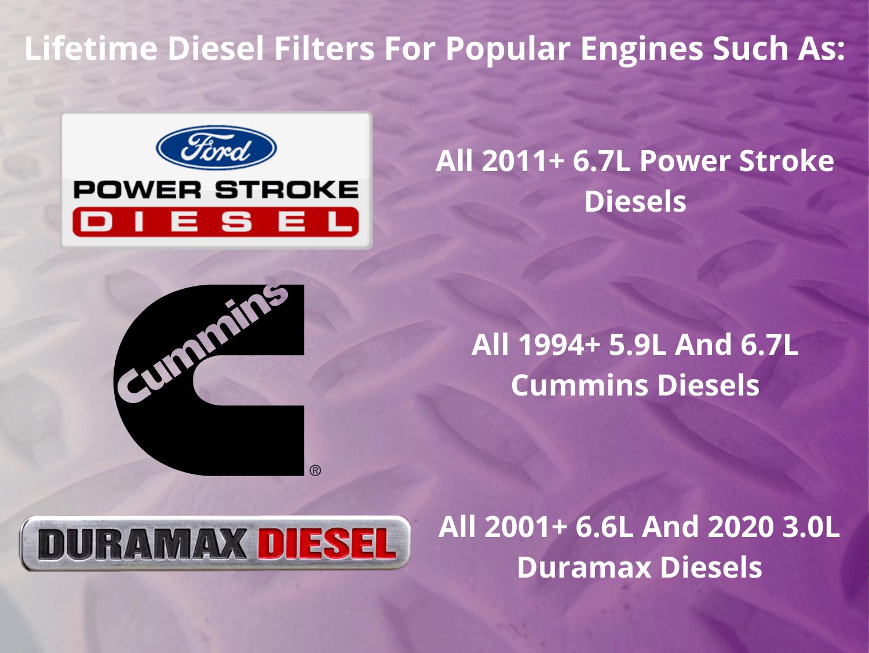 GPP Diesel Engine Fitment