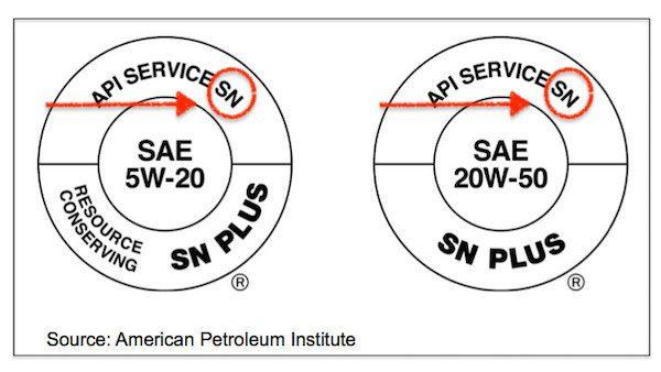SN rating