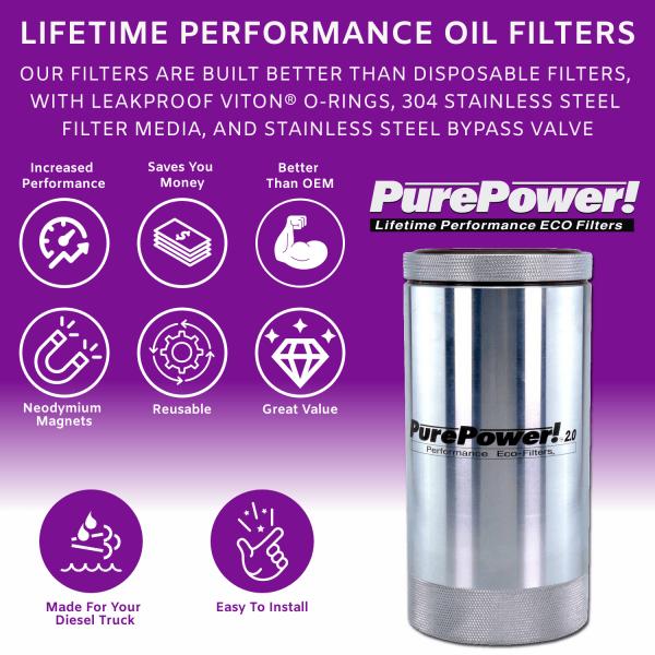 Diesel truck lifetime oil filters specs