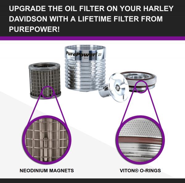 Harley Davidson motorcycle lifetime oil filter components